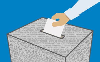 Más votantes que habitantes el panorama del Departamento para las próximas elecciones. La MOE encendió las alarmas.
