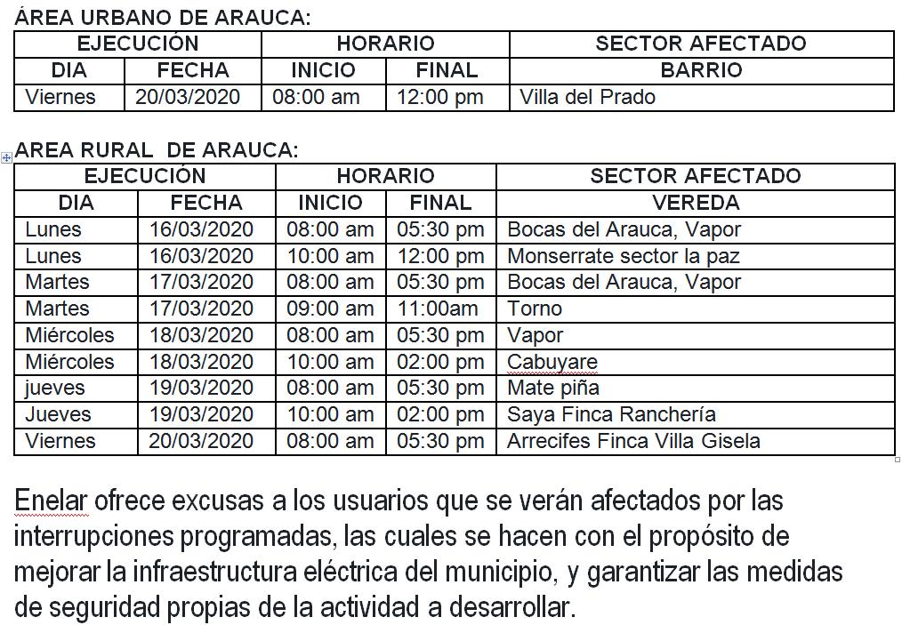Nuevos cortes de energía habrá esta semana en el área rural. ENELAR fortalece su infraestructura eléctrica en el municipio de Arauca.